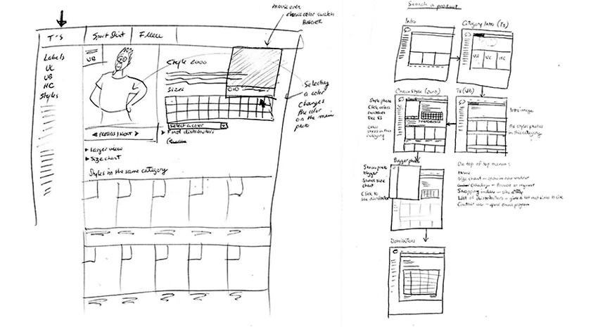 web design flow sketch